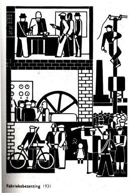 fabrieksbezetting