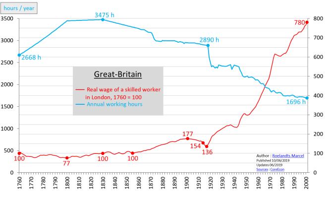Graph2.1